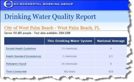 city water WPB 539x321
